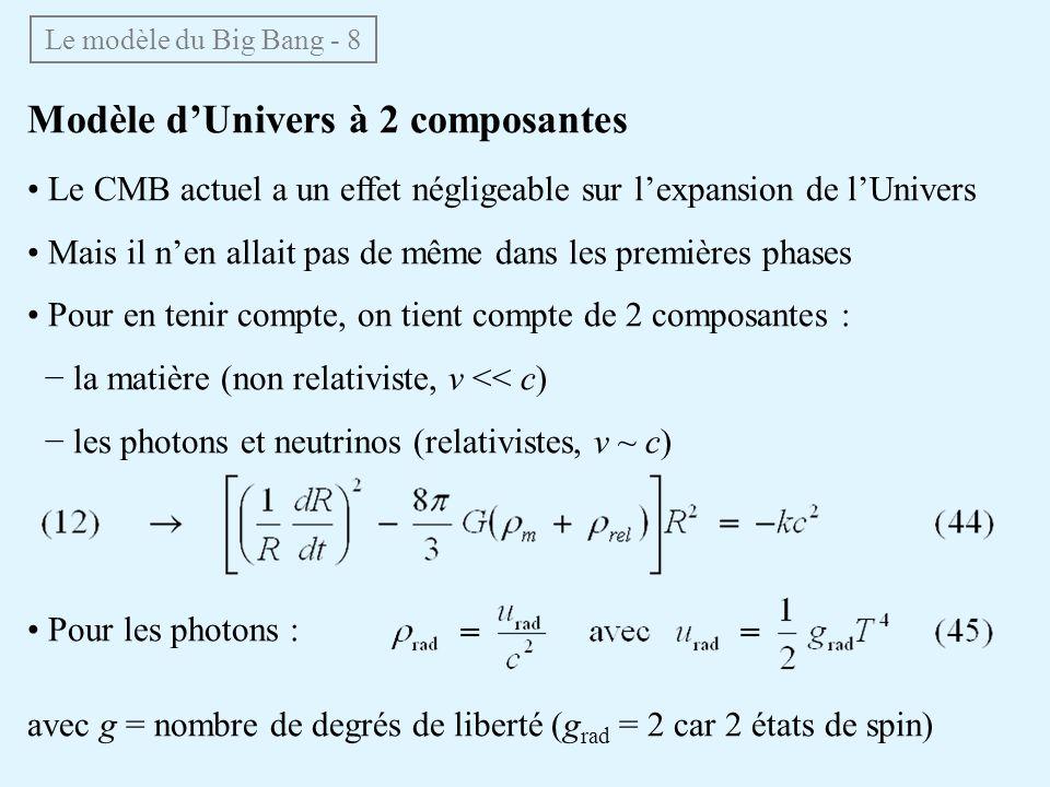 Modèle d'Univers à 2 composantes