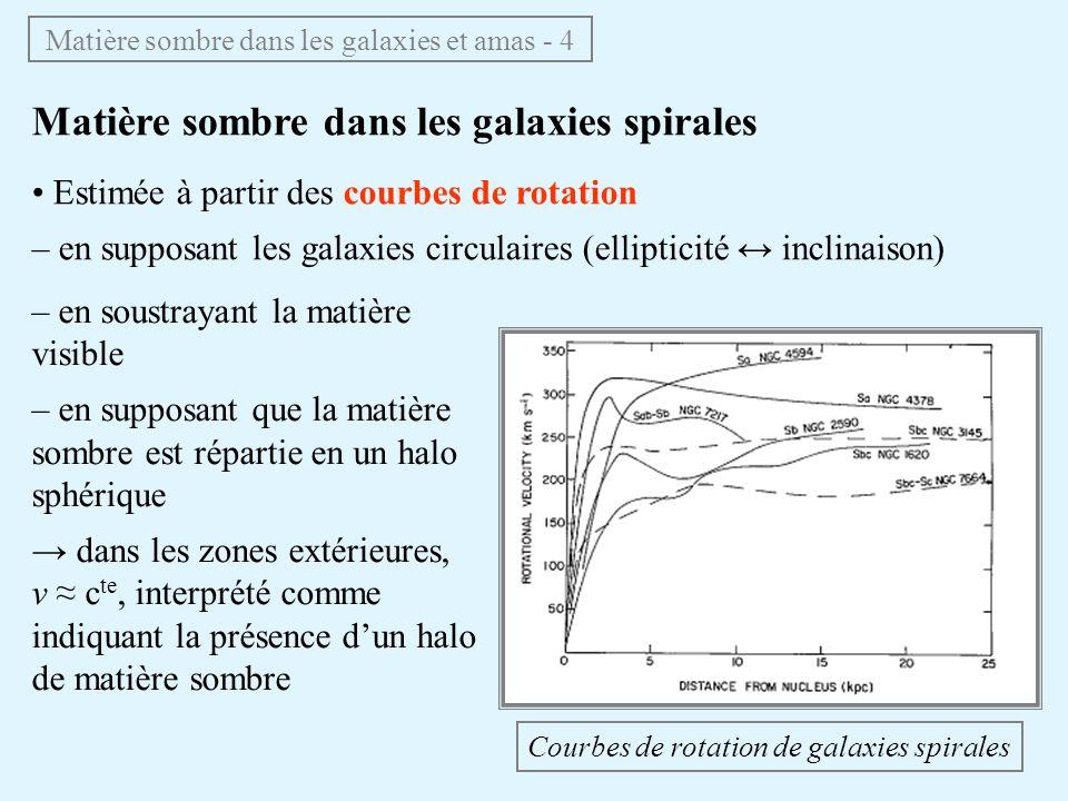Matière sombre dans les galaxies et amas - 4