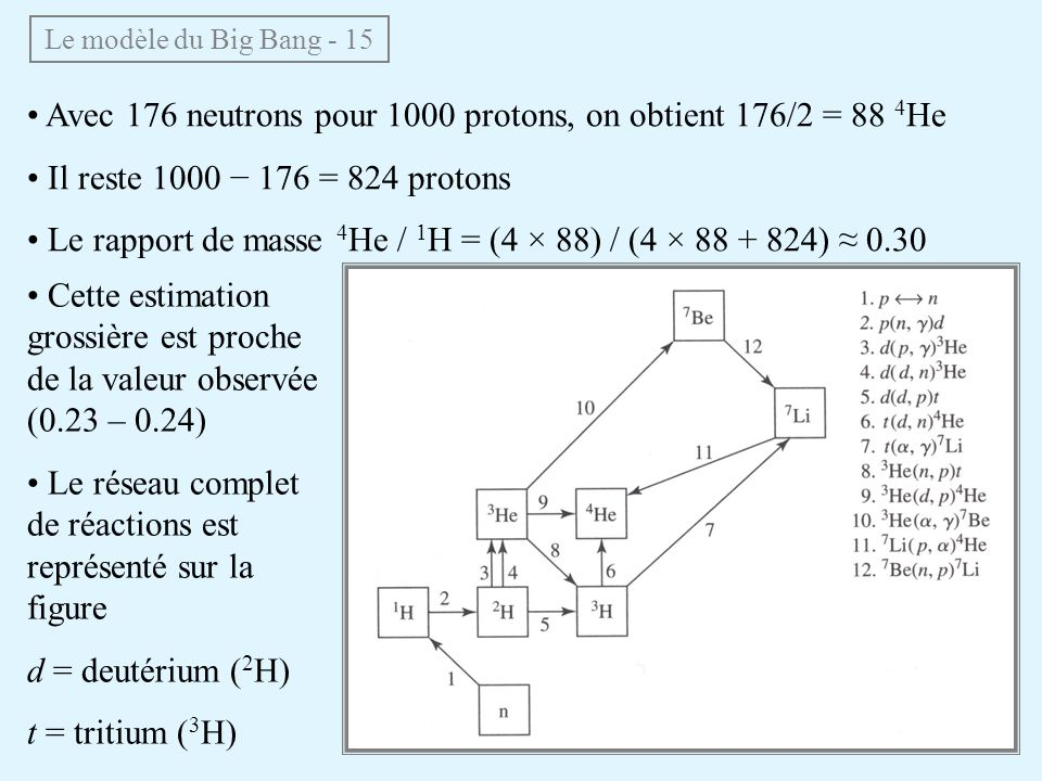 • Avec 176 neutrons pour 1000 protons, on obtient 176/2 = 88 4He