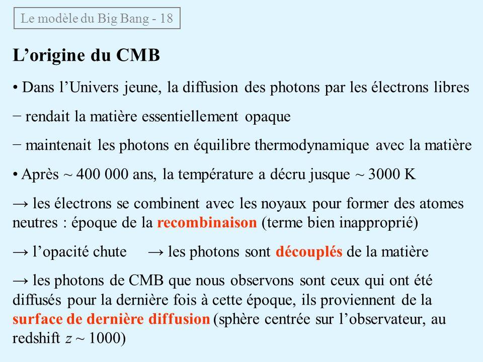 Le modèle du Big Bang - 18 L'origine du CMB. • Dans l'Univers jeune, la diffusion des photons par les électrons libres.