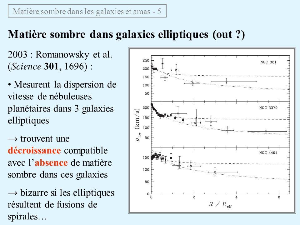Matière sombre dans les galaxies et amas - 5