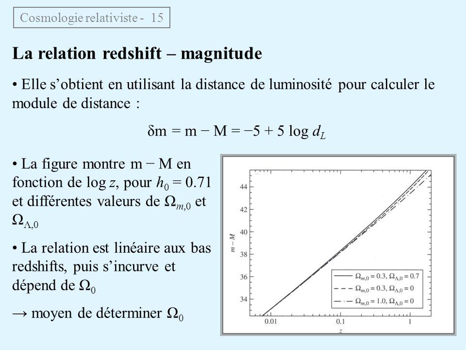 Cosmologie relativiste - 15