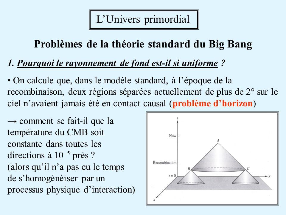 Problèmes de la théorie standard du Big Bang
