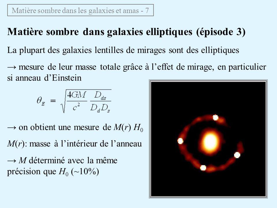 Matière sombre dans les galaxies et amas - 7