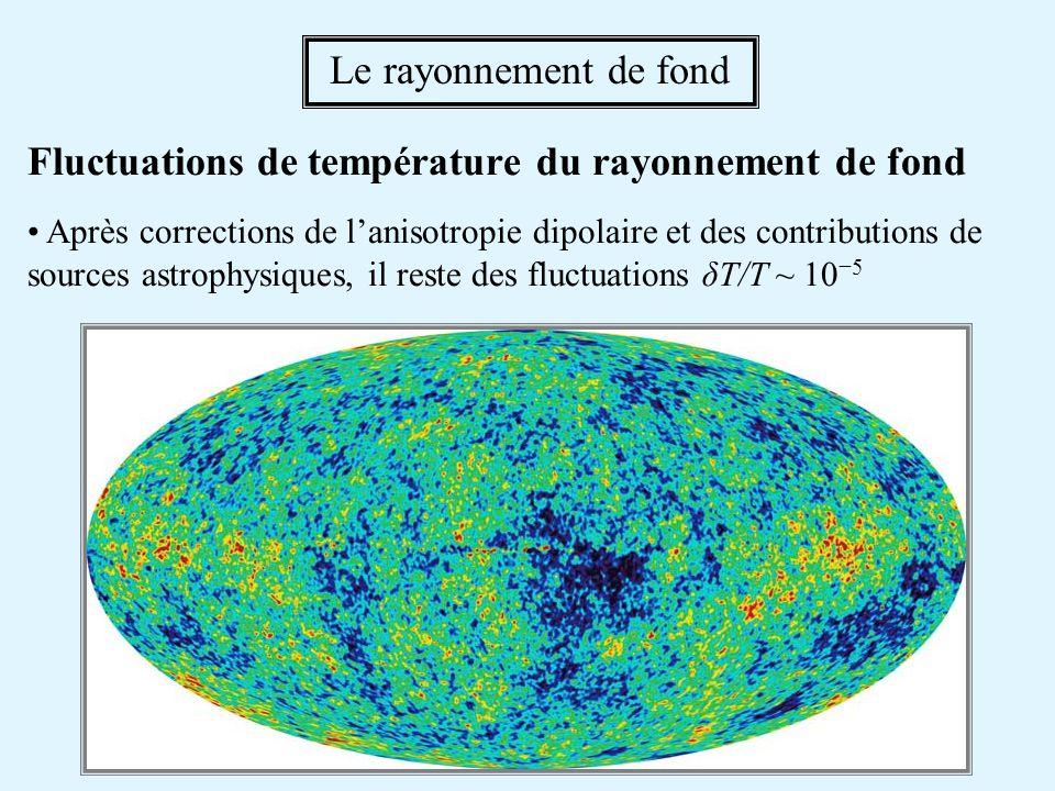 Fluctuations de température du rayonnement de fond
