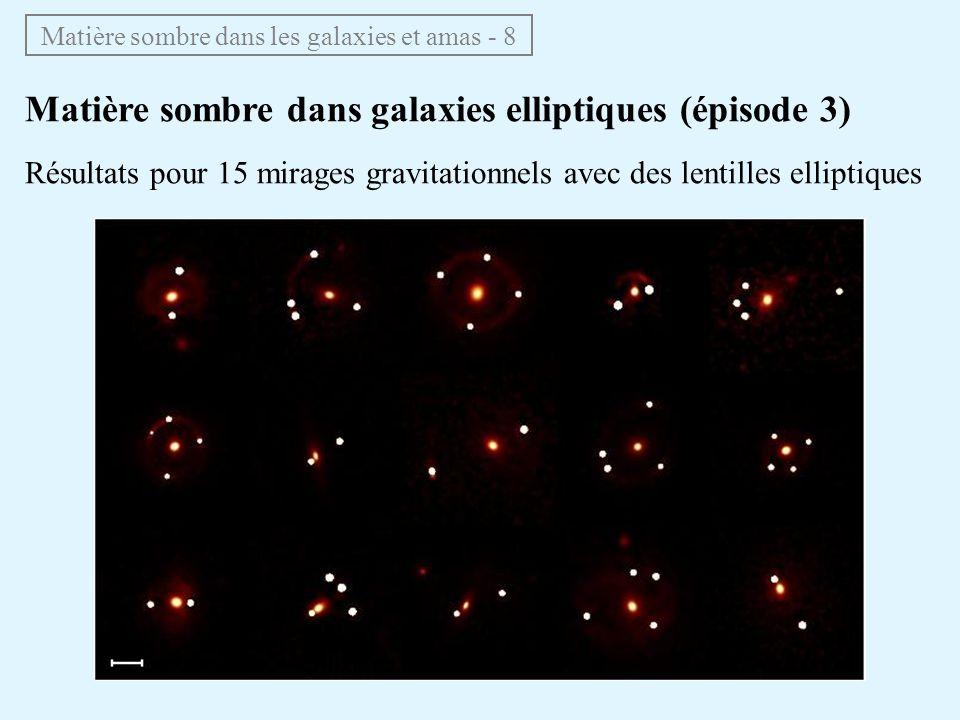Matière sombre dans les galaxies et amas - 8