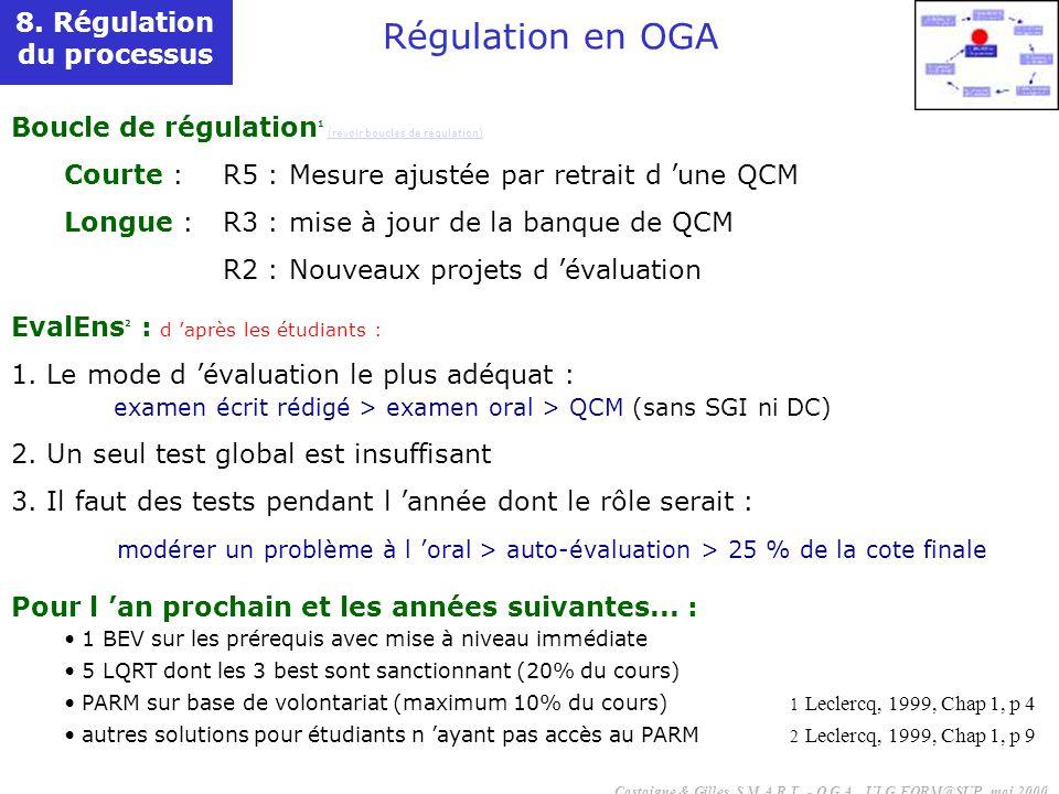 Régulation en OGA 8. Régulation du processus