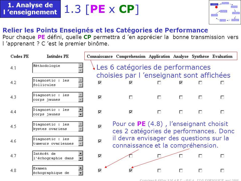 1. Analyse de l 'enseignement