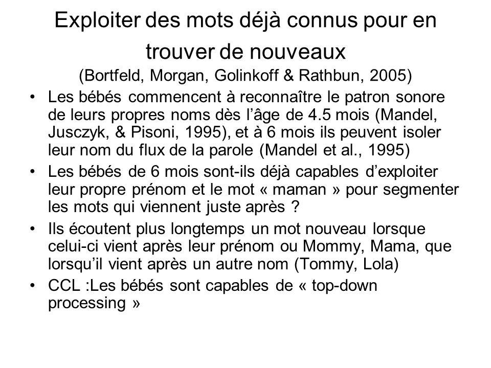 Exploiter des mots déjà connus pour en trouver de nouveaux (Bortfeld, Morgan, Golinkoff & Rathbun, 2005)
