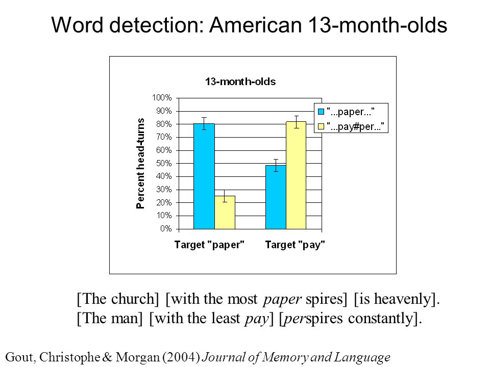 Word detection: American 13-month-olds