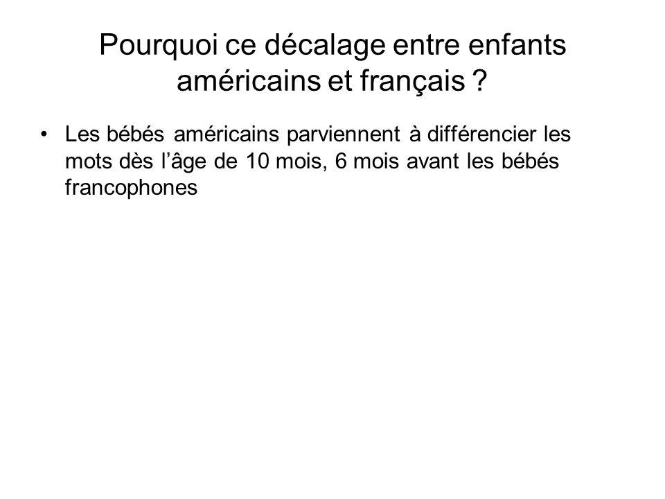 Pourquoi ce décalage entre enfants américains et français