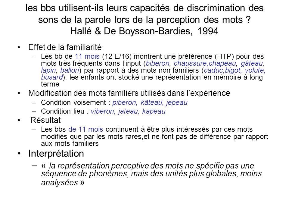 les bbs utilisent-ils leurs capacités de discrimination des sons de la parole lors de la perception des mots Hallé & De Boysson-Bardies, 1994