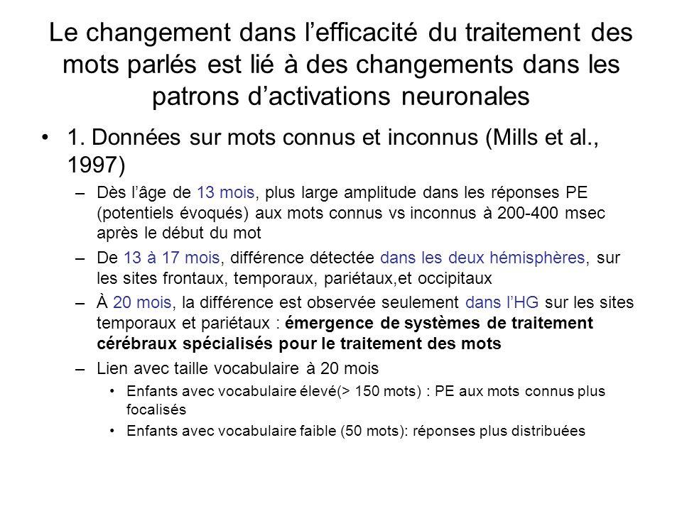 Le changement dans l'efficacité du traitement des mots parlés est lié à des changements dans les patrons d'activations neuronales