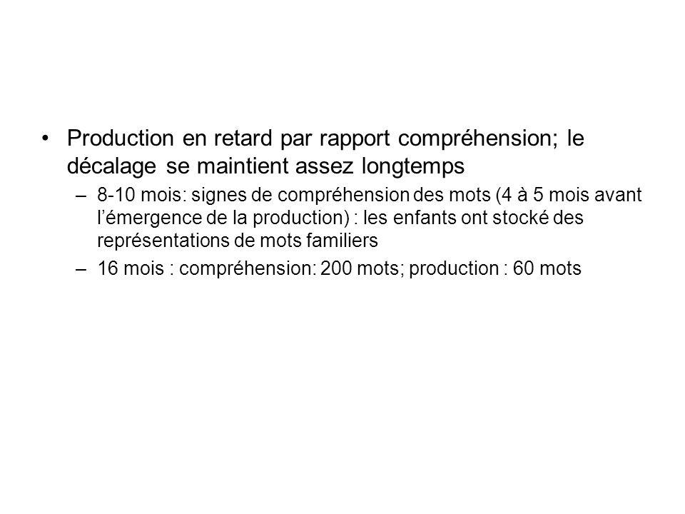 Production en retard par rapport compréhension; le décalage se maintient assez longtemps