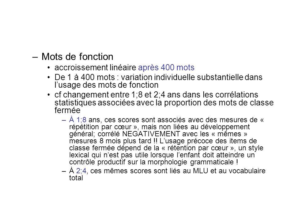 Mots de fonction accroissement linéaire après 400 mots