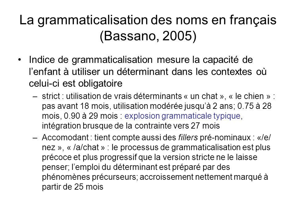 La grammaticalisation des noms en français (Bassano, 2005)