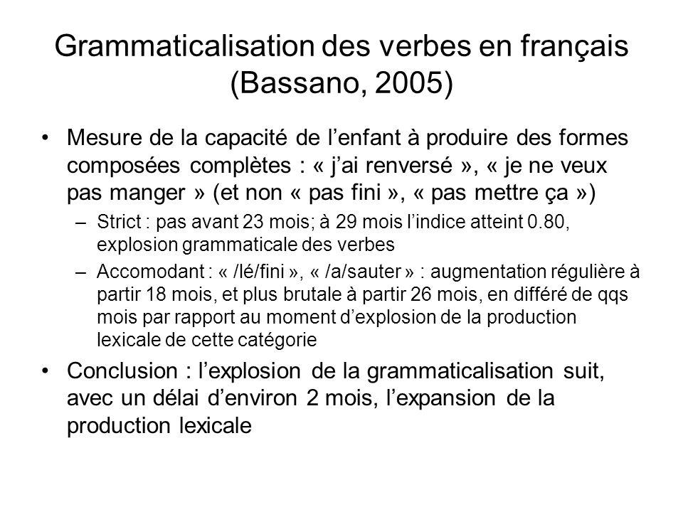 Grammaticalisation des verbes en français (Bassano, 2005)
