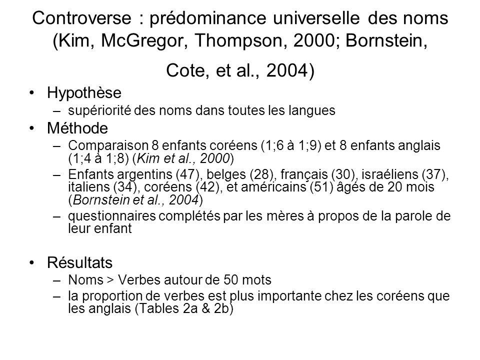 Controverse : prédominance universelle des noms (Kim, McGregor, Thompson, 2000; Bornstein, Cote, et al., 2004)