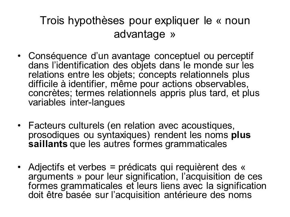 Trois hypothèses pour expliquer le « noun advantage »