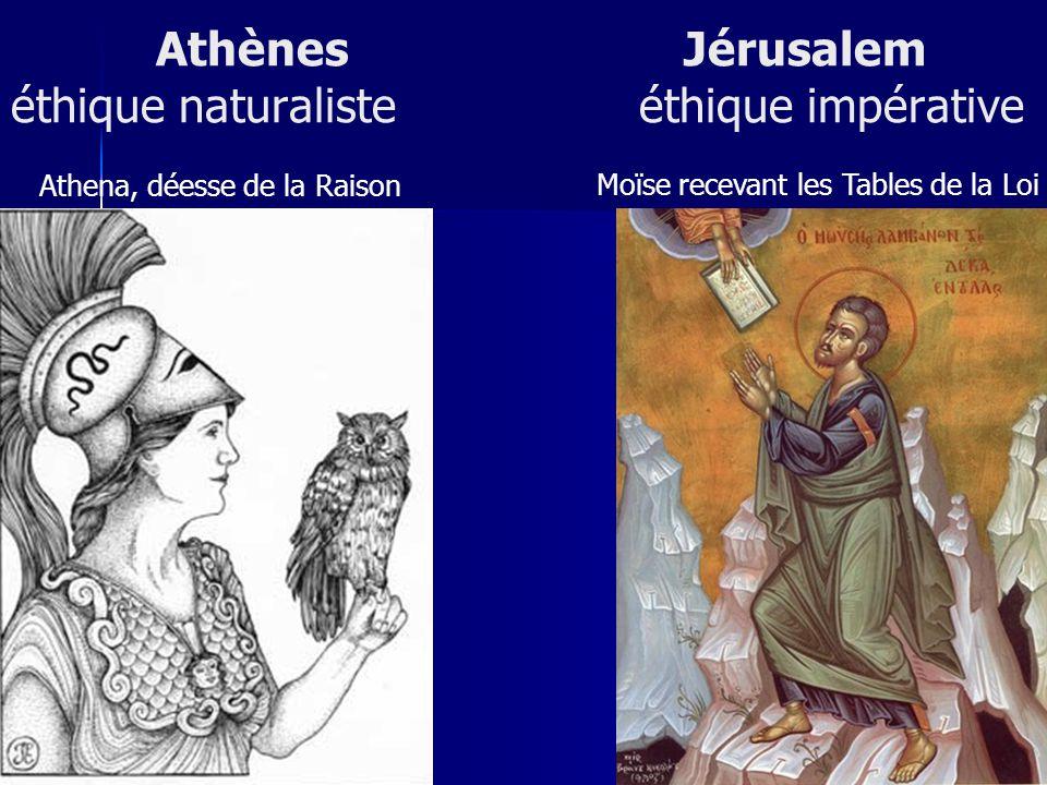 Athènes Jérusalem éthique naturaliste éthique impérative