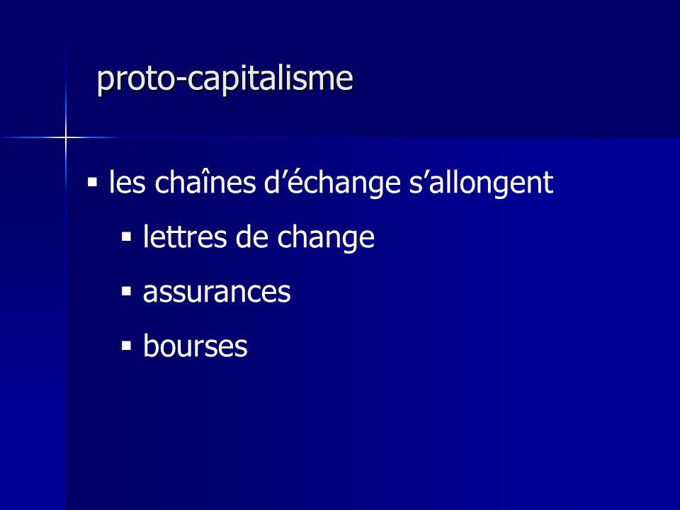 proto-capitalisme les chaînes d'échange s'allongent lettres de change