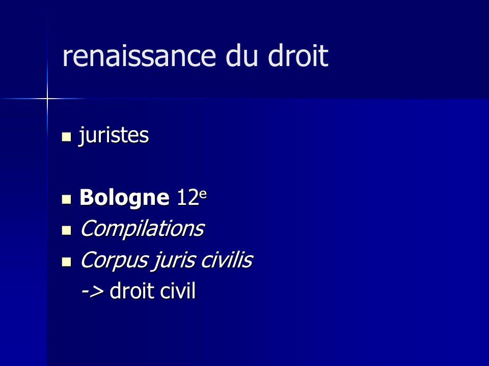 renaissance du droit juristes Bologne 12e Compilations