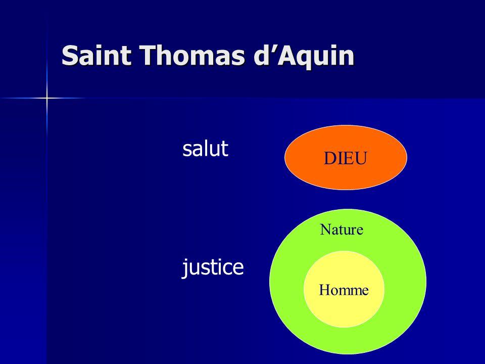 Saint Thomas d'Aquin DIEU salut Homme Nature justice Homme