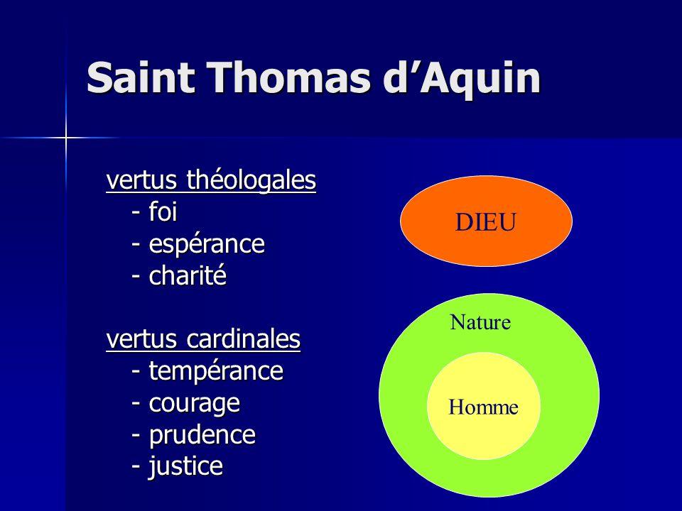 Saint Thomas d'Aquin vertus théologales - foi DIEU - espérance