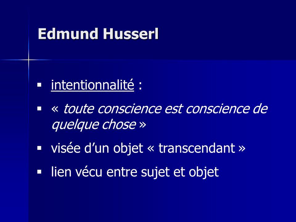 Edmund Husserl intentionnalité :