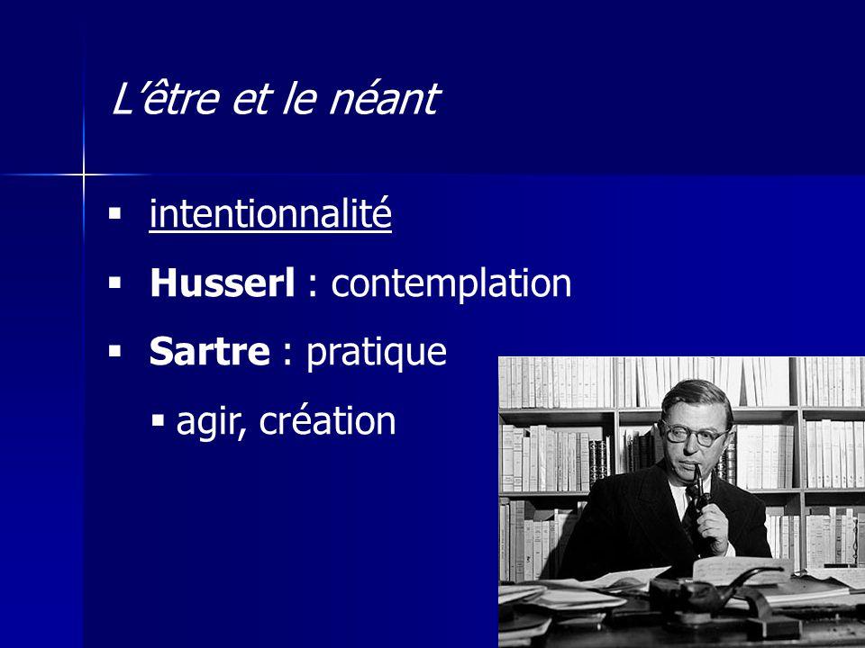 L'être et le néant intentionnalité Husserl : contemplation
