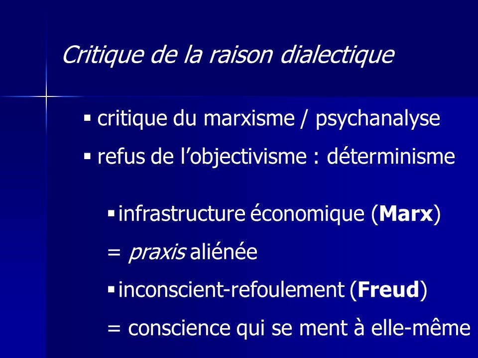 Critique de la raison dialectique