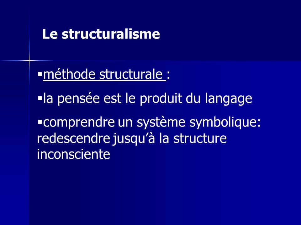 Le structuralisme méthode structurale : la pensée est le produit du langage.