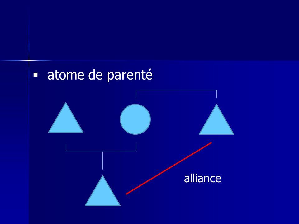 atome de parenté alliance