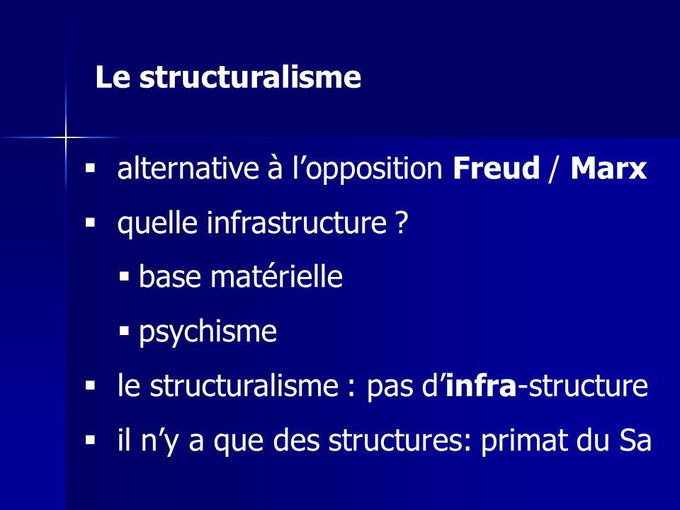 Le structuralisme alternative à l'opposition Freud / Marx. quelle infrastructure base matérielle.