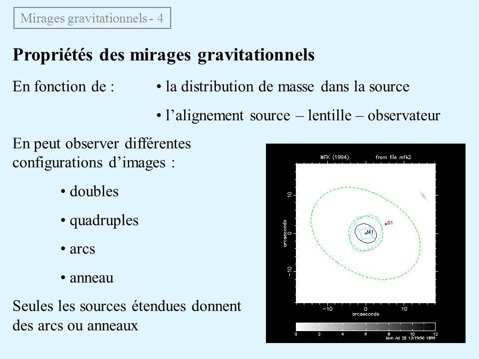 Mirages gravitationnels - 4
