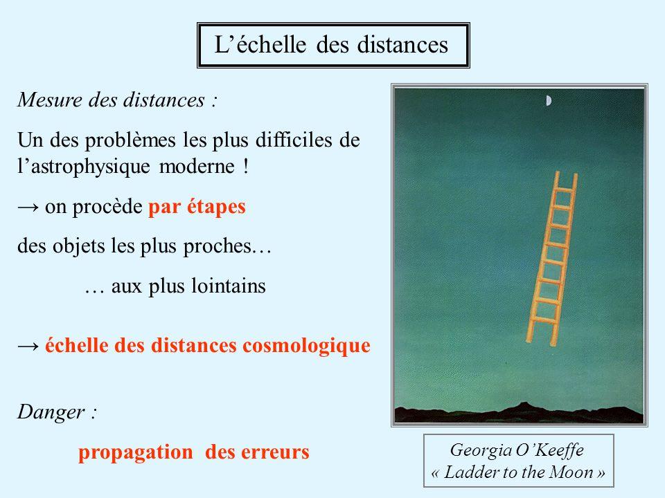 L'échelle des distances