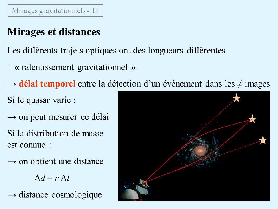 Mirages gravitationnels - 11