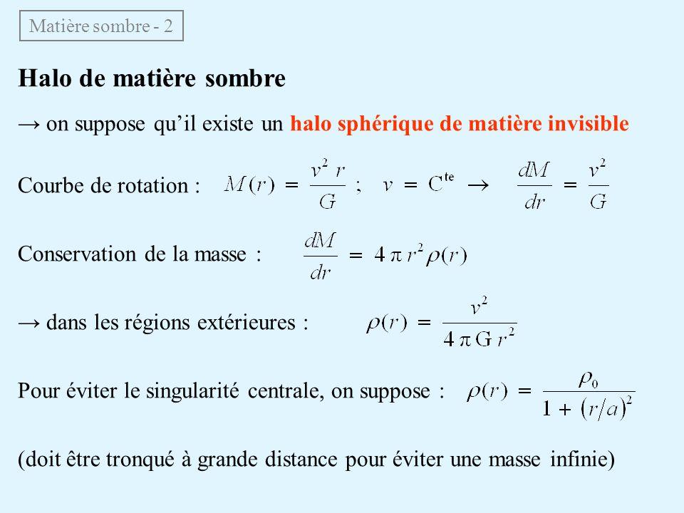 Matière sombre - 2 Halo de matière sombre. → on suppose qu'il existe un halo sphérique de matière invisible.