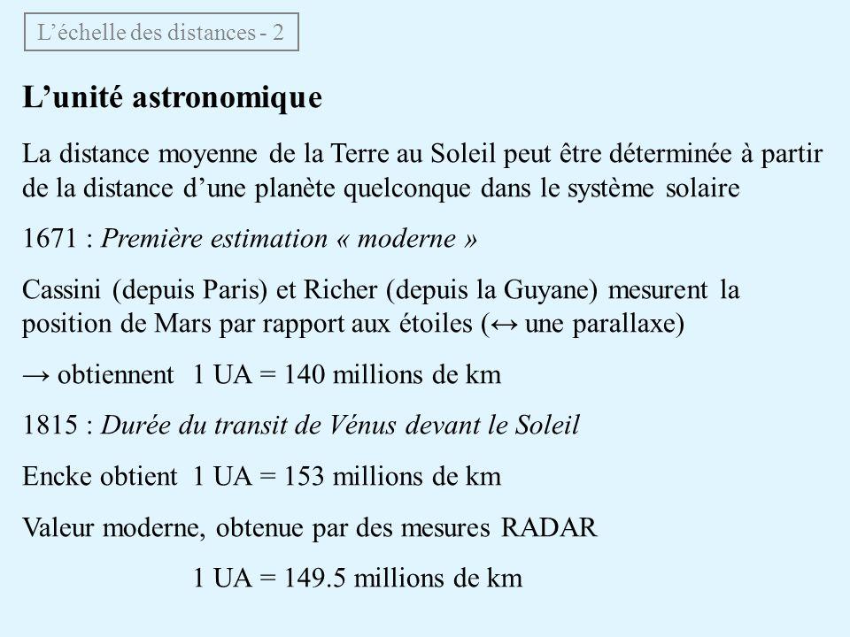 L'échelle des distances - 2