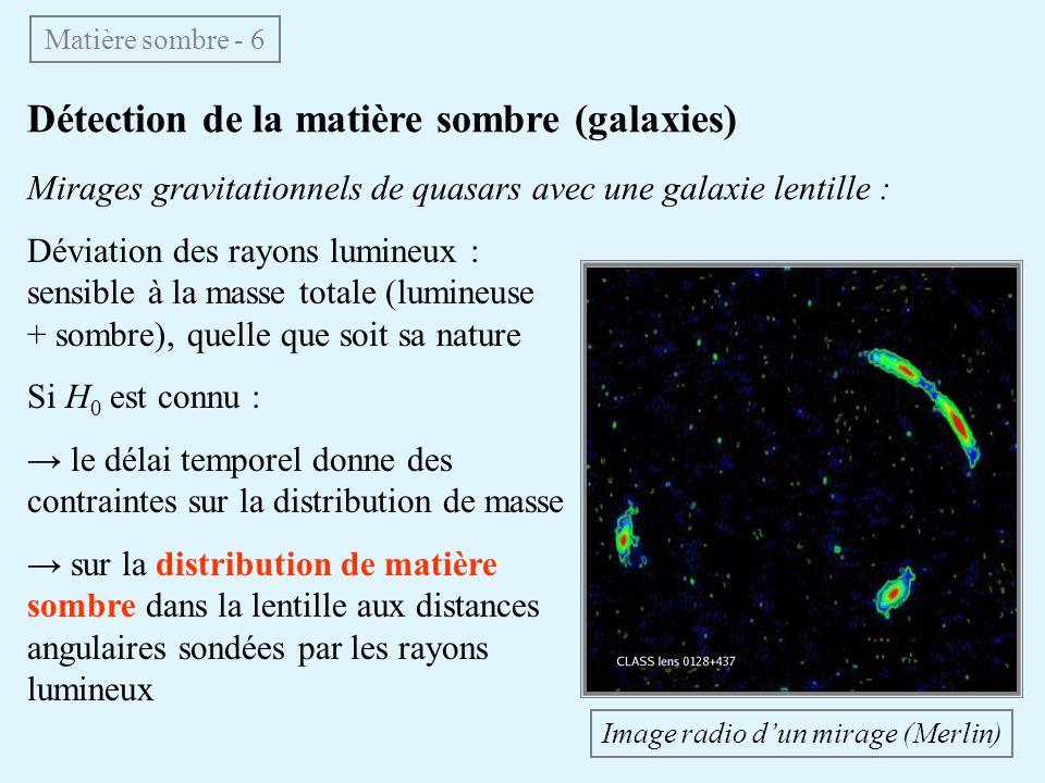 Détection de la matière sombre (galaxies)