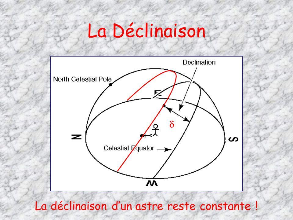 La Déclinaison   La déclinaison d'un astre reste constante !
