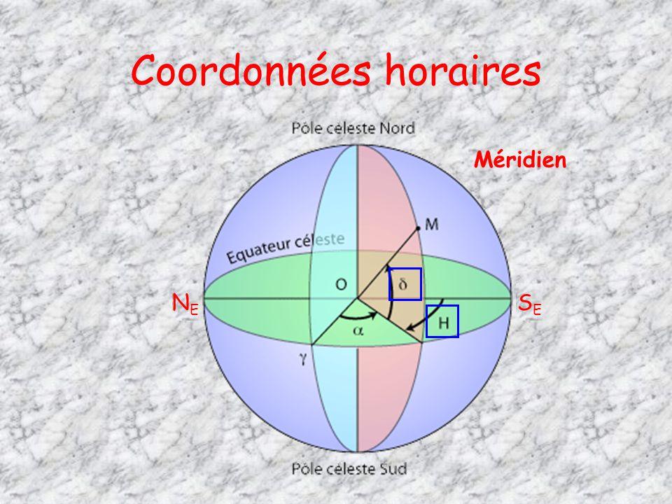 Coordonnées horaires Méridien NE SE