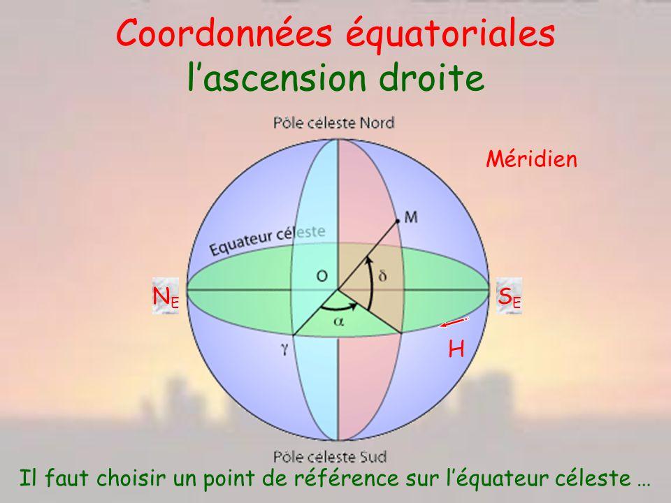 Coordonnées équatoriales l'ascension droite