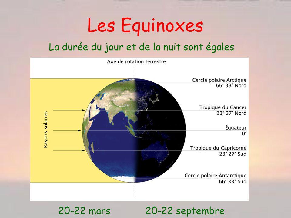 Les Equinoxes La durée du jour et de la nuit sont égales