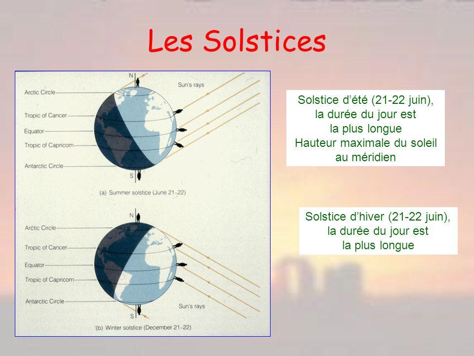 Les Solstices Solstice d'été (21-22 juin), la durée du jour est
