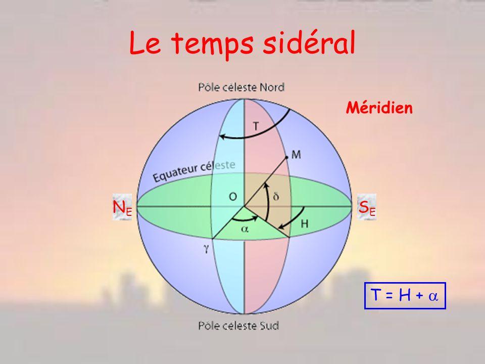 Le temps sidéral Méridien NE SE T = H + 