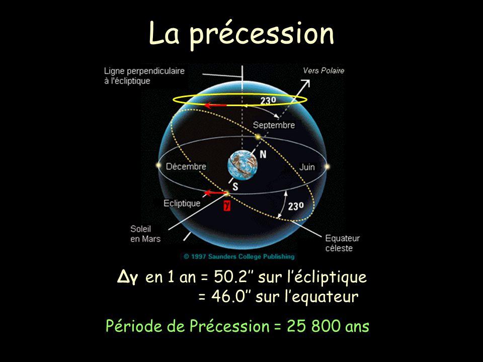 La précession Δγ en 1 an = 50.2'' sur l'écliptique