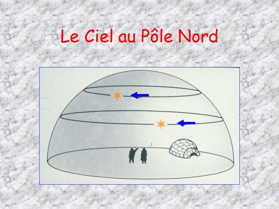 Le Ciel au Pôle Nord