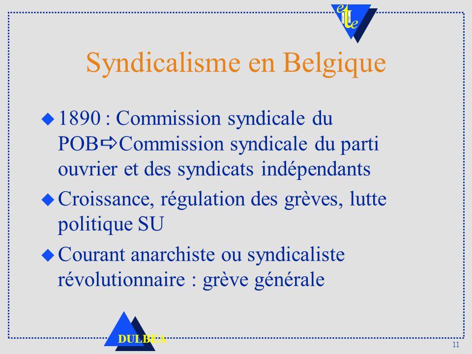 Syndicalisme en Belgique
