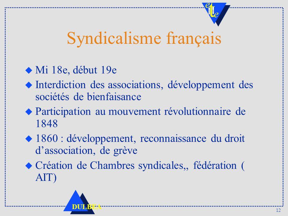 Syndicalisme français